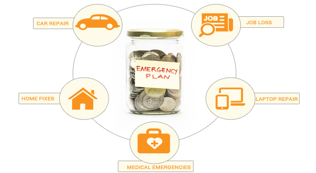 2.Not maintaining an emergency fund